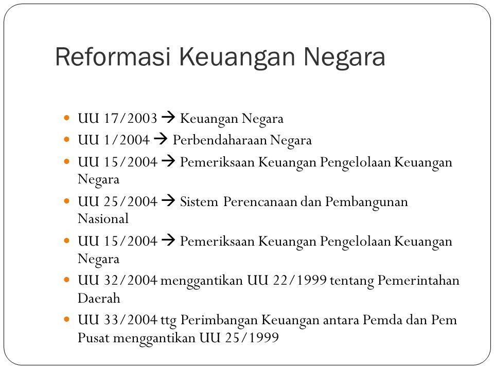 BENTUK REFORMASI  Penataan peraturan perundang-undangan;  Penataan kelembagaan;  Penataan sistem pengelolaan keuangan negara/daerah; dan  Pengembangan sumber daya manusia di bidang keuangan