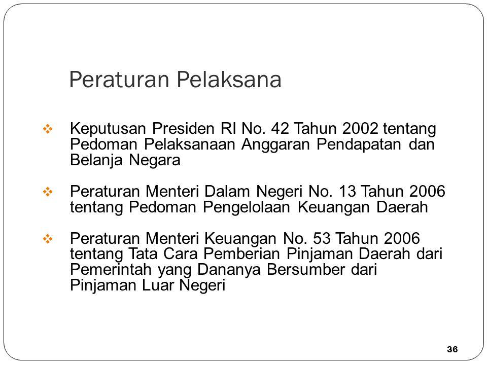 35 Peraturan Pemerintah Keungan Negara  PP No.