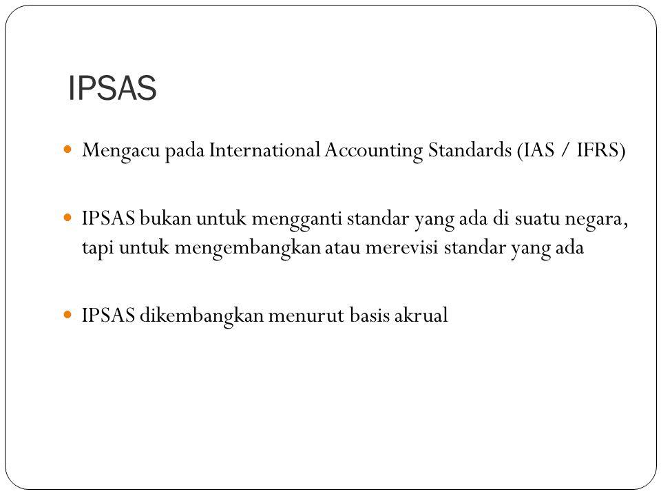 Standar yang ada untuk Akuntansi Sektor Publik IAIPSAK 45  organisasi nirlaba PemerintahPernyataan Standar Akuntansi Pemerintah (PSAP) IFACInternational Public Sector Accounting Standards (IPSAS) USAGASB dan FASAB