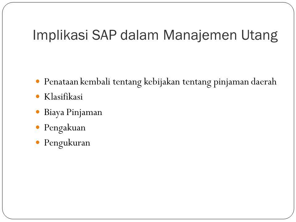 Implikasi SAP dalam Manajemen Aset  Penataan kembali ketentuan tentang manajemen aset  Pengertian  Klasifikasi  Pengakuan  Pengukuran  Perubahan  Penghentian/Penarikan