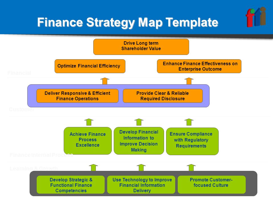 Optimize Financial Efficiency Drive Long term Shareholder Value Enhance Finance Effectiveness on Enterprise Outcome Achieve Finance Process Excellence Develop Strategic & Functional Finance Competencies Develop Financial Information to Improve Decision Making Ensure Compliance with Regulatory Requirements Use Technology to Improve Financial Information Delivery Finance Strategy Map Template Financial Customer Finance Internal Process Learning & Growth Deliver Responsive & Efficient Finance Operations Provide Clear & Reliable Required Disclosure Promote Customer- focused Culture