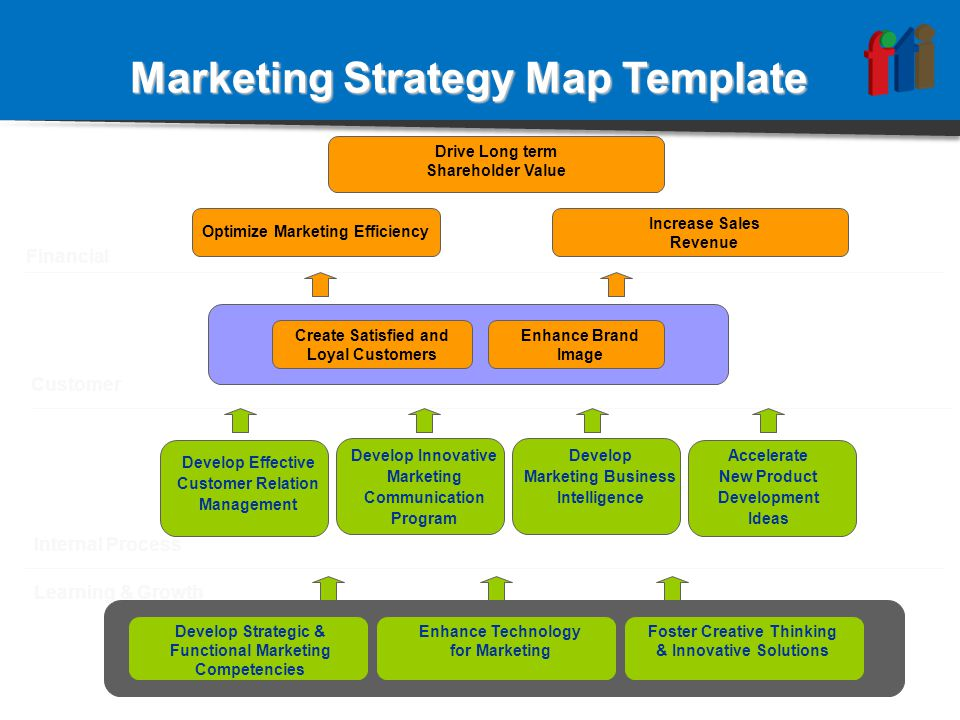 Optimize Marketing Efficiency Drive Long term Shareholder Value Increase Sales Revenue Develop Innovative Marketing Communication Program Develop Strategic & Functional Marketing Competencies Develop Marketing Business Intelligence Accelerate New Product Development Ideas Enhance Technology for Marketing Foster Creative Thinking & Innovative Solutions Marketing Strategy Map Template Financial Customer Internal Process Learning & Growth Create Satisfied and Loyal Customers Enhance Brand Image Develop Effective Customer Relation Management