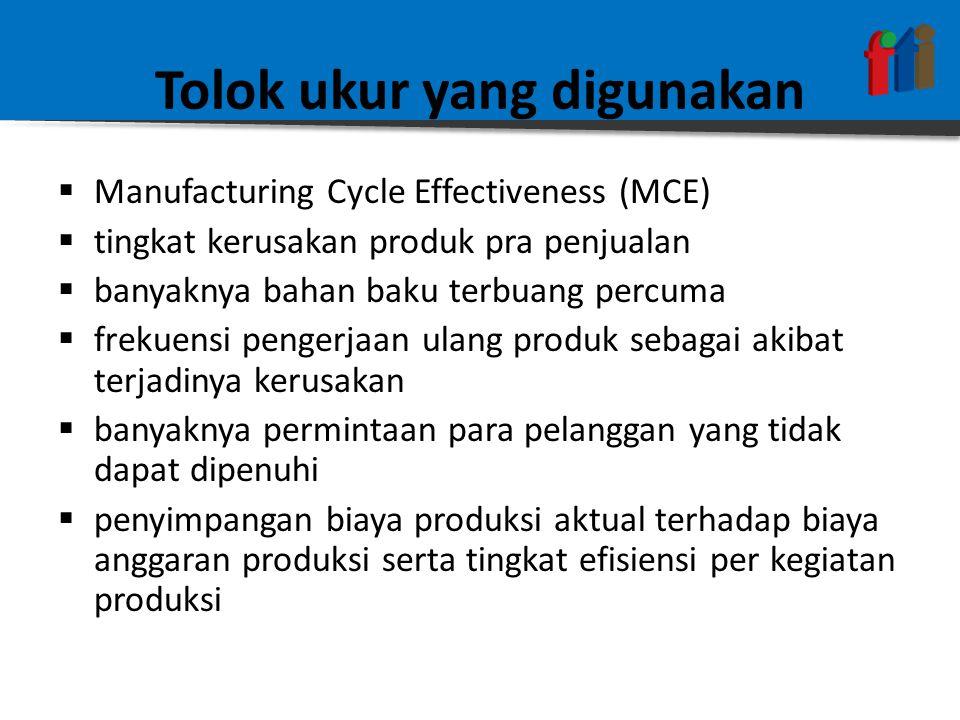 Tolok ukur yang digunakan  Manufacturing Cycle Effectiveness (MCE)  tingkat kerusakan produk pra penjualan  banyaknya bahan baku terbuang percuma  frekuensi pengerjaan ulang produk sebagai akibat terjadinya kerusakan  banyaknya permintaan para pelanggan yang tidak dapat dipenuhi  penyimpangan biaya produksi aktual terhadap biaya anggaran produksi serta tingkat efisiensi per kegiatan produksi