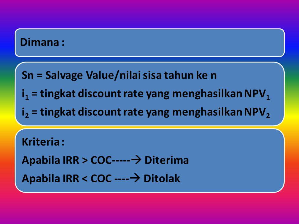 Ad 3) INTERNAL RATE OF RETURN (IRR) Merupakan dingkat diskonto yang mempersamakan nilai sekarang dari cash inflow yang diharapkan dengan nilai sekaran