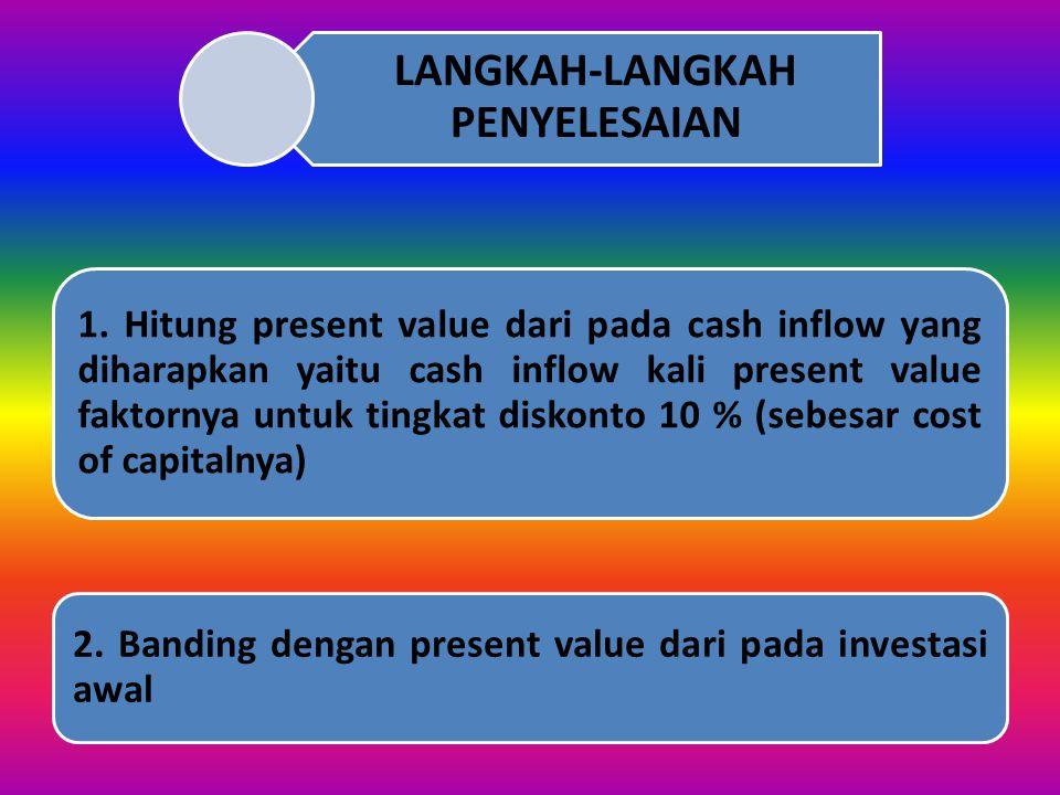CONTOH KASUS Suatu proyek dengan biaya investasi Rp 60.000.000,00, umur proyek diperkirakan 5 tahun dengan cash inflow yang diharapkan Rp 10.000.000,0