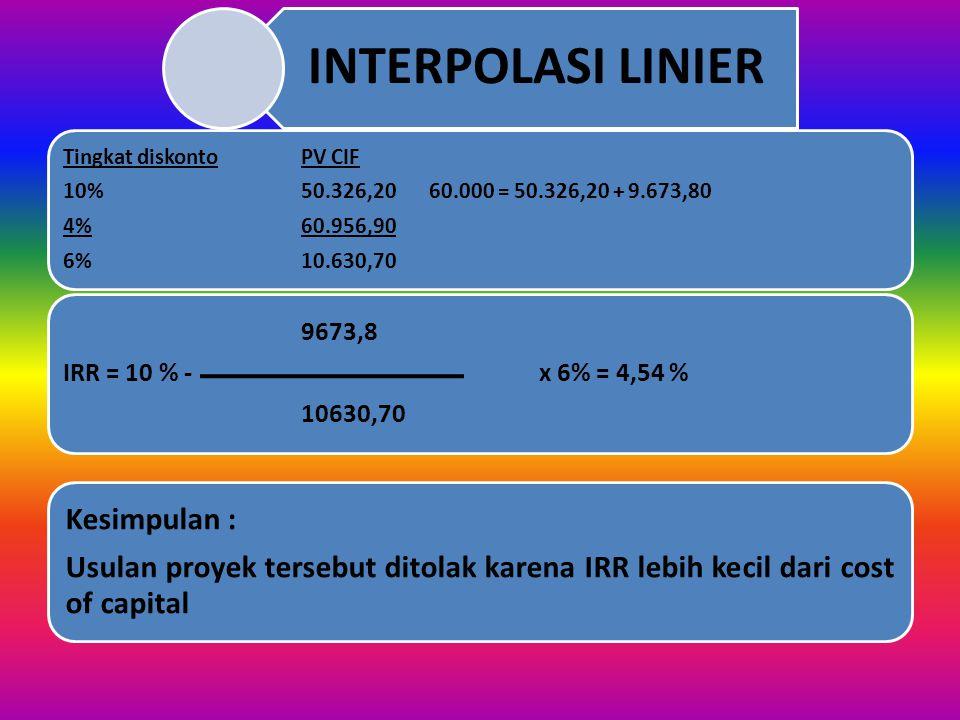 Th Ke Cash Inflow (Dlm ribuan) DF 10%PV CIF DF 10% DF 4%PV CIF DF 4% 110.0000,909099.090,900,961549.615,40 210.0000,826458264,500,924569.245,60 310.00
