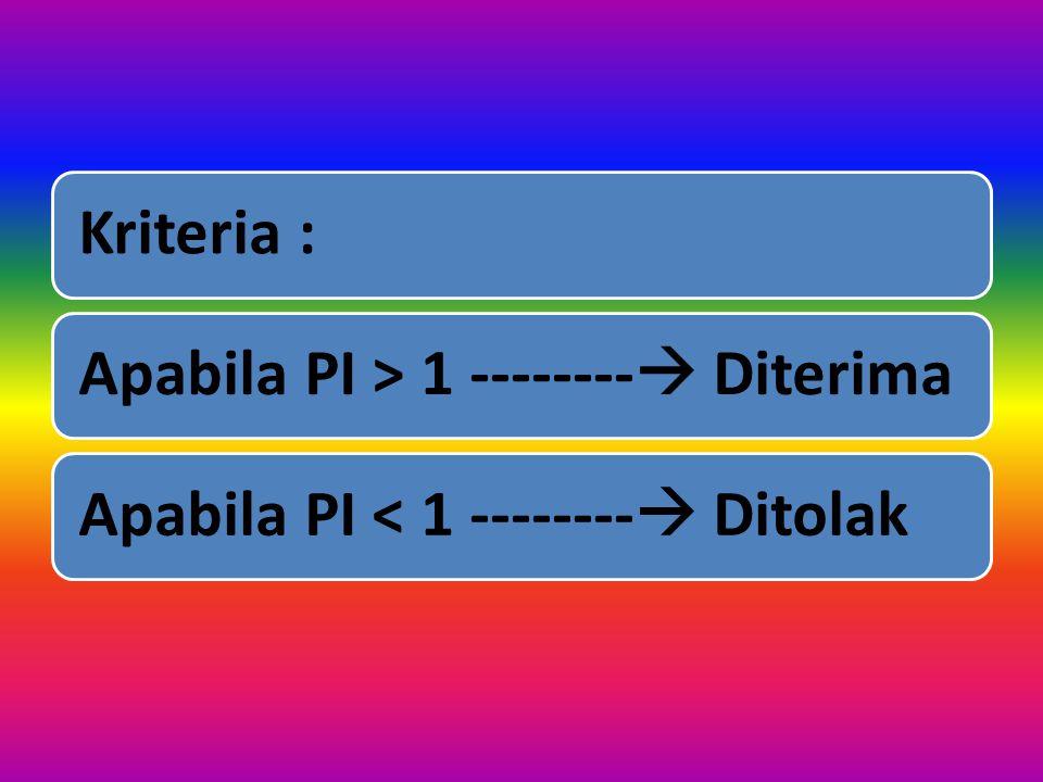 Ad 4) PROFITABILITY INDEKS. Metode ini merupakan perbandingan antara present value aliran kas yang diharapkan dengan investasi awal. RUMUS : PV CIF Pr