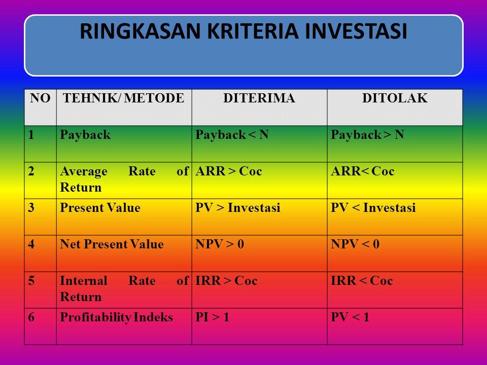 Pada contoh diatas diketahui: PV= 66.327.500 Investasi Awal = 60.000.000 PI = 66.327.500/60.000.000 = 1, 105,berarti PI >1, maka kesimpulan proyek dit