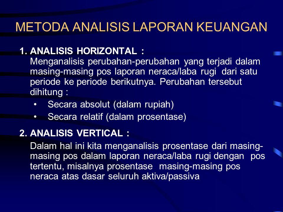 METODA ANALISIS LAPORAN KEUANGAN 1.ANALISIS HORIZONTAL : Menganalisis perubahan-perubahan yang terjadi dalam masing-masing pos laporan neraca/laba rug