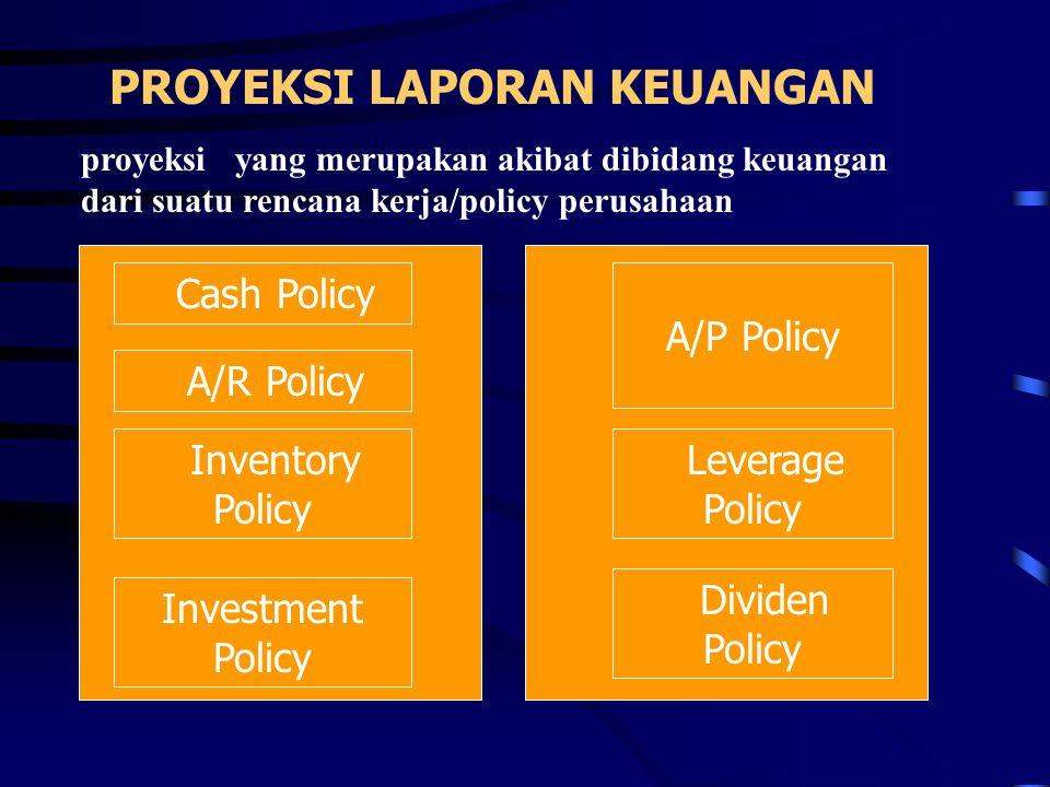 PROYEKSI LAPORAN KEUANGAN Cash Policy Inventory Policy Investment Policy A/P Policy A/R Policy Leverage Policy Dividen Policy proyeksi yang merupakan