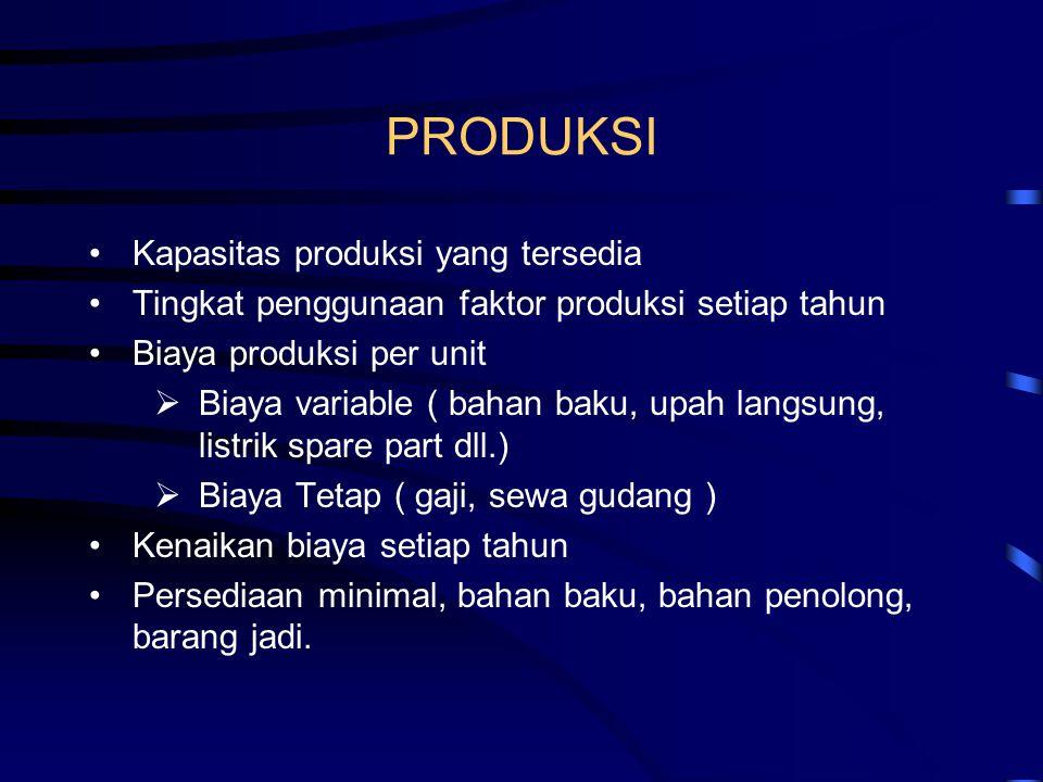 PRODUKSI •Kapasitas produksi yang tersedia •Tingkat penggunaan faktor produksi setiap tahun •Biaya produksi per unit  Biaya variable ( bahan baku, up