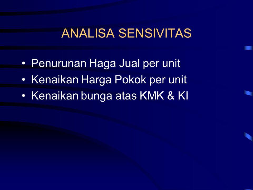 ANALISA SENSIVITAS •Penurunan Haga Jual per unit •Kenaikan Harga Pokok per unit •Kenaikan bunga atas KMK & KI