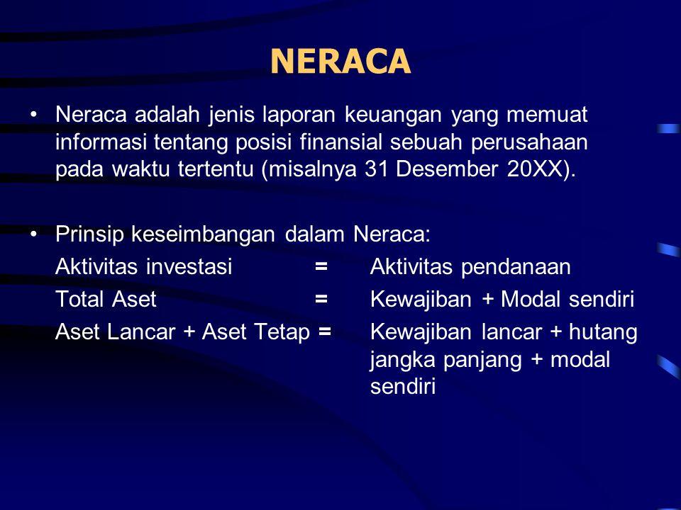 NERACA •Neraca adalah jenis laporan keuangan yang memuat informasi tentang posisi finansial sebuah perusahaan pada waktu tertentu (misalnya 31 Desembe