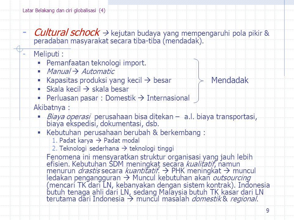 39 Utang LN Secara politis pada masa Orde Soeharto (1967 – 1998) konsep utang LN dikaburkan menjadi bantuan LN.