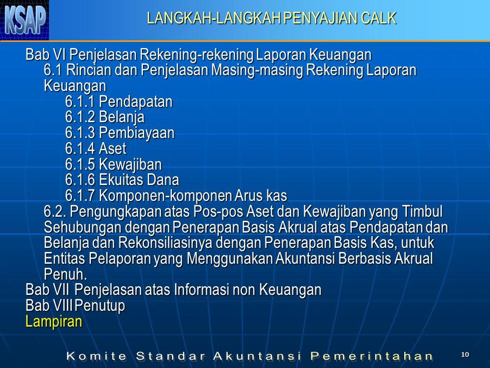 1010 Bab VI Penjelasan Rekening-rekening Laporan Keuangan 6.1 Rincian dan Penjelasan Masing-masing Rekening Laporan Keuangan 6.1.1 Pendapatan 6.1.2 Be