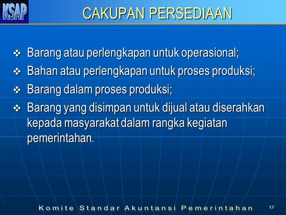1313 CAKUPAN PERSEDIAAN  Barang atau perlengkapan untuk operasional;  Bahan atau perlengkapan untuk proses produksi;  Barang dalam proses produksi;