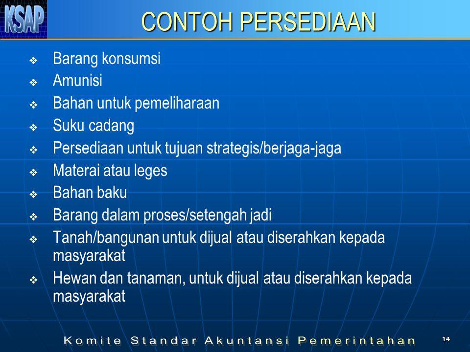 1414 CONTOH PERSEDIAAN   Barang konsumsi   Amunisi   Bahan untuk pemeliharaan   Suku cadang   Persediaan untuk tujuan strategis/berjaga-jaga