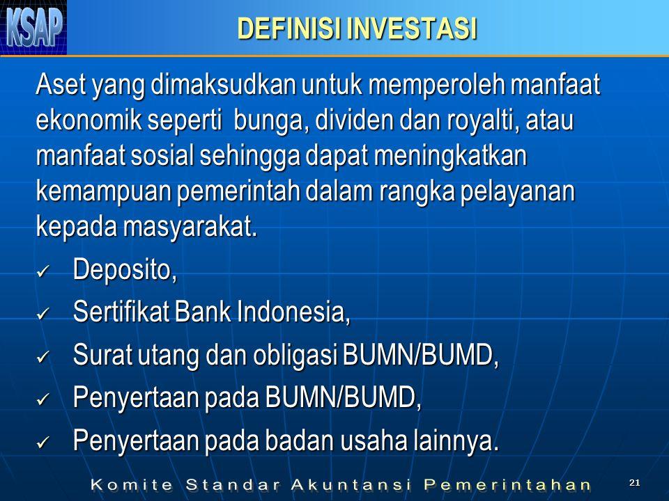 2121 DEFINISI INVESTASI Aset yang dimaksudkan untuk memperoleh manfaat ekonomik seperti bunga, dividen dan royalti, atau manfaat sosial sehingga dapat