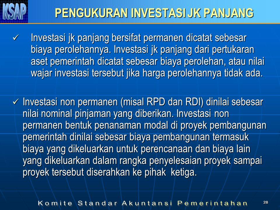 2828 PENGUKURAN INVESTASI JK PANJANG  Investasi jk panjang bersifat permanen dicatat sebesar biaya perolehannya. Investasi jk panjang dari pertukaran
