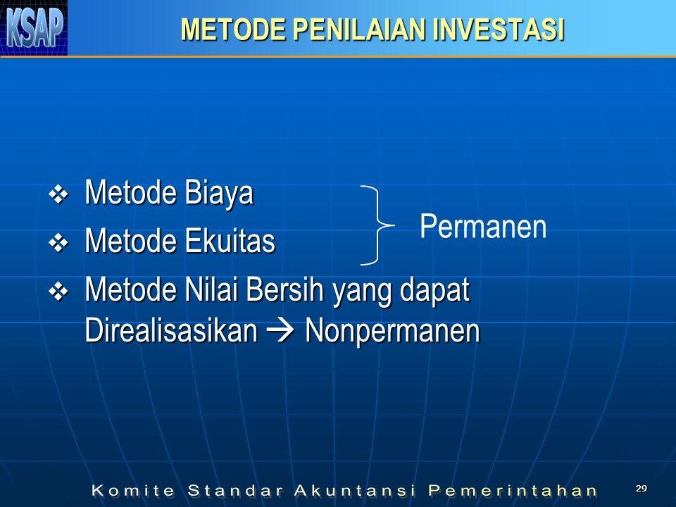 2929 METODE PENILAIAN INVESTASI  Metode Biaya  Metode Ekuitas  Metode Nilai Bersih yang dapat Direalisasikan  Nonpermanen Permanen