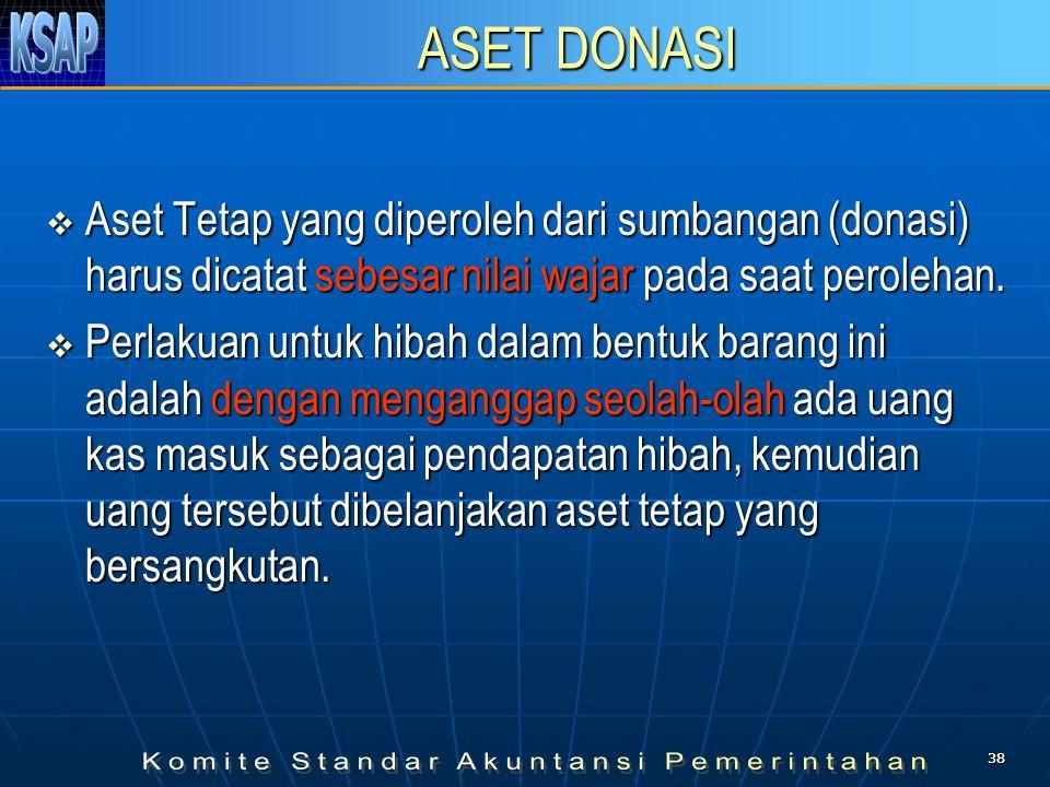 3838 ASET DONASI  Aset Tetap yang diperoleh dari sumbangan (donasi) harus dicatat sebesar nilai wajar pada saat perolehan.  Perlakuan untuk hibah da