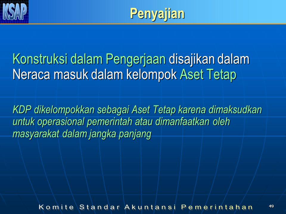 4949 Penyajian Konstruksi dalam Pengerjaan disajikan dalam Neraca masuk dalam kelompok Aset Tetap KDP dikelompokkan sebagai Aset Tetap karena dimaksud