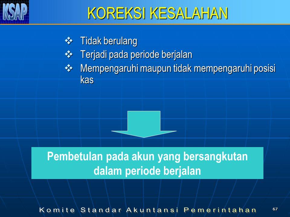 6767 KOREKSI KESALAHAN  Tidak berulang  Terjadi pada periode berjalan  Mempengaruhi maupun tidak mempengaruhi posisi kas Pembetulan pada akun yang