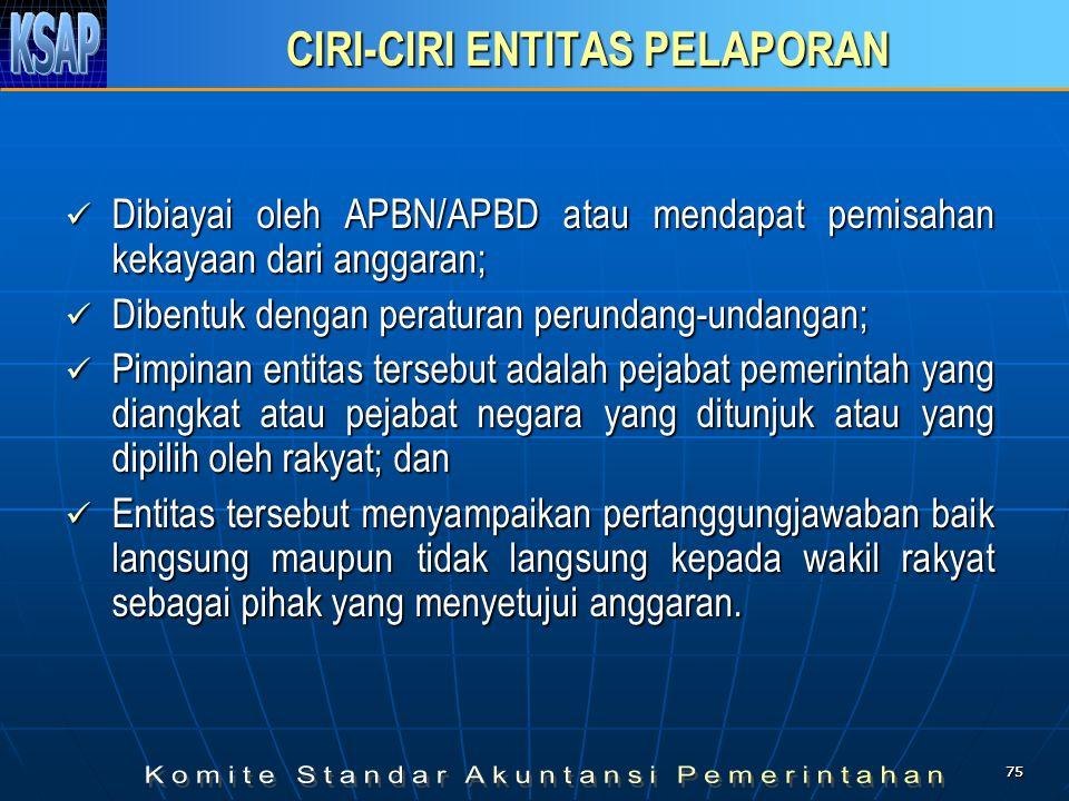 7575 CIRI-CIRI ENTITAS PELAPORAN  Dibiayai oleh APBN/APBD atau mendapat pemisahan kekayaan dari anggaran;  Dibentuk dengan peraturan perundang-undan