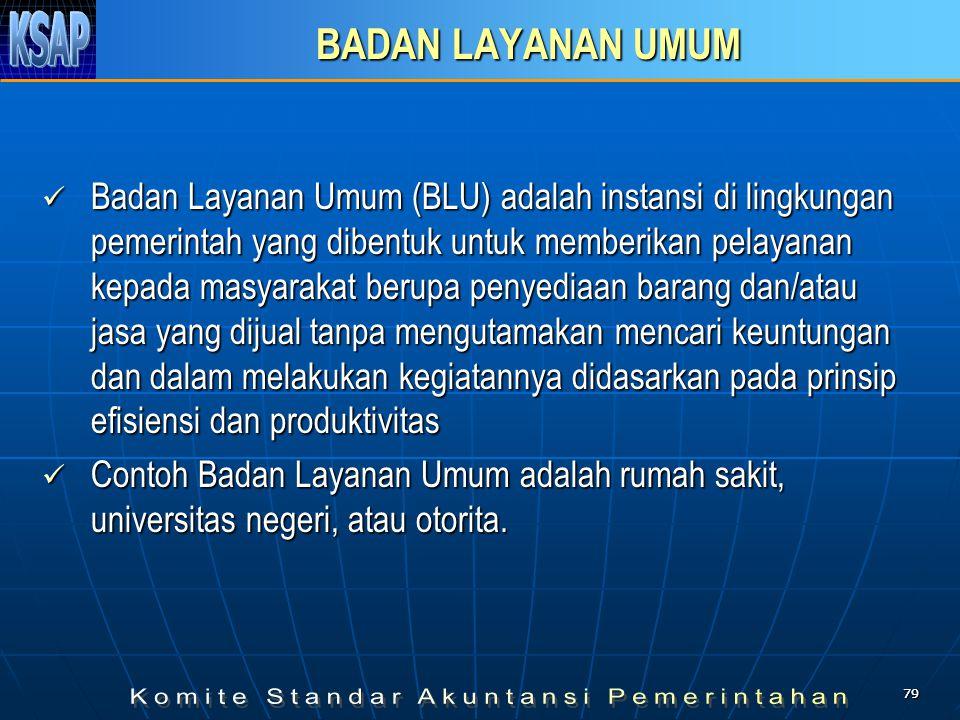 7979 BADAN LAYANAN UMUM  Badan Layanan Umum (BLU) adalah instansi di lingkungan pemerintah yang dibentuk untuk memberikan pelayanan kepada masyarakat