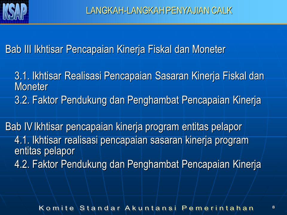 88 Bab IIIIkhtisar Pencapaian Kinerja Fiskal dan Moneter 3.1. Ikhtisar Realisasi Pencapaian Sasaran Kinerja Fiskal dan Moneter 3.2. Faktor Pendukung d