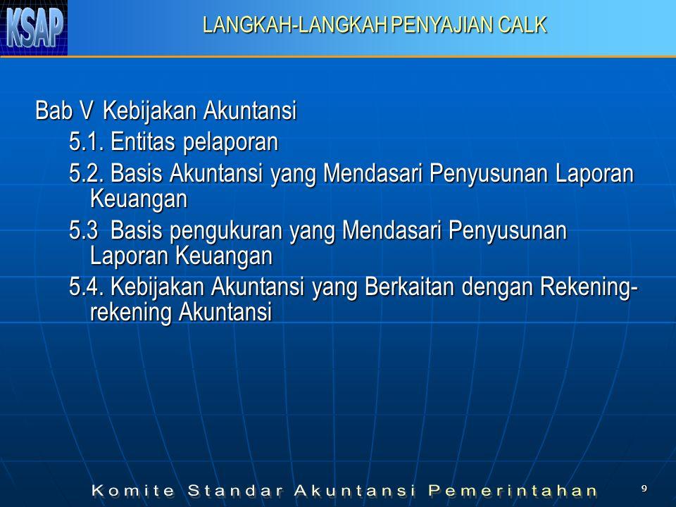2020 MODUL PSAP NO. 06 AKUNTANSI INVESTASI PERNYATAAN STANDAR AKUNTANSI PEMERINTAHAN
