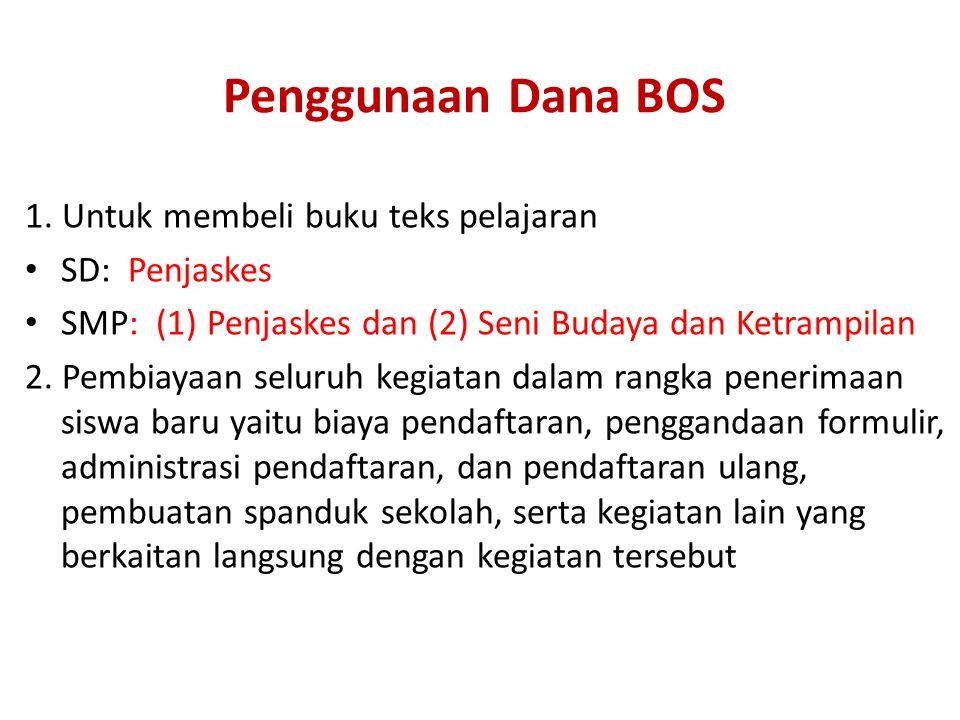 Penggunaan Dana BOS 1.