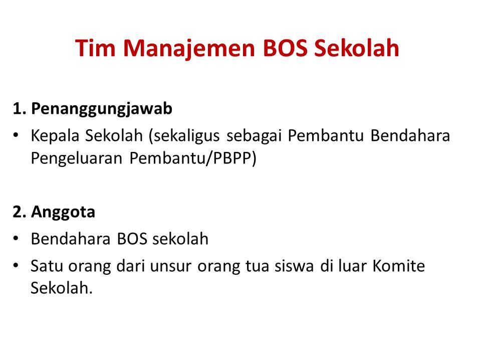 Tim Manajemen BOS Sekolah 1.