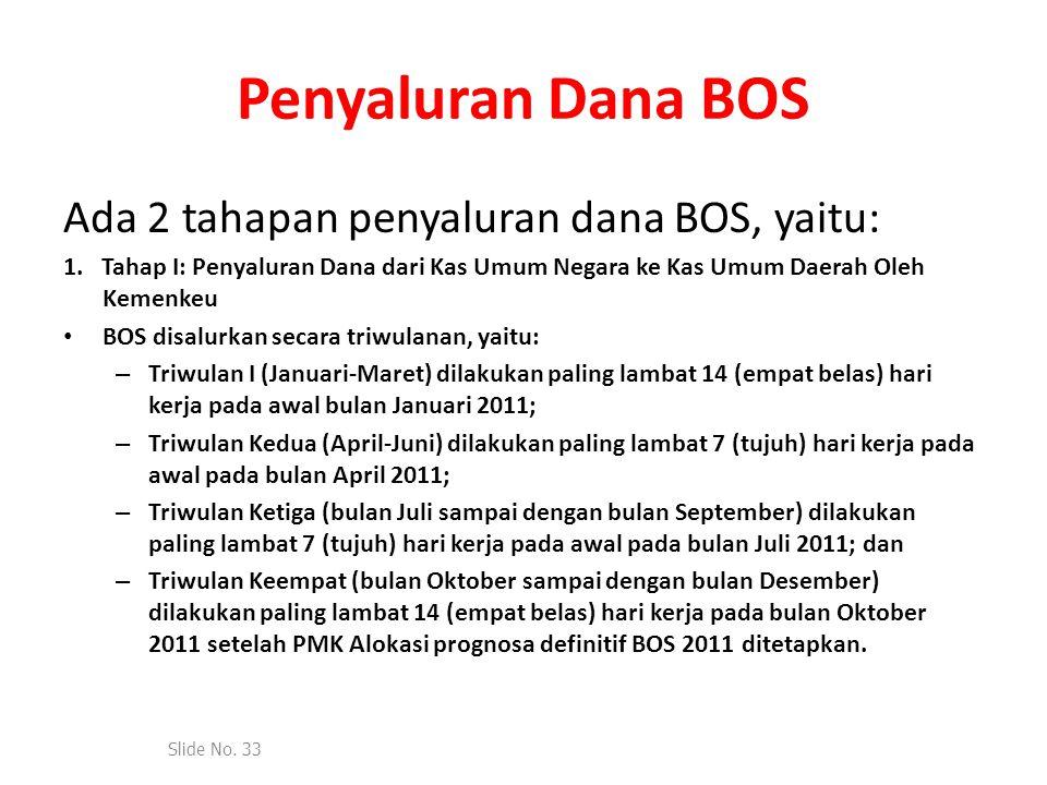 Slide No.33 Penyaluran Dana BOS Ada 2 tahapan penyaluran dana BOS, yaitu: 1.