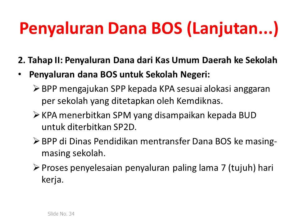 Slide No.34 Penyaluran Dana BOS (Lanjutan...) 2.