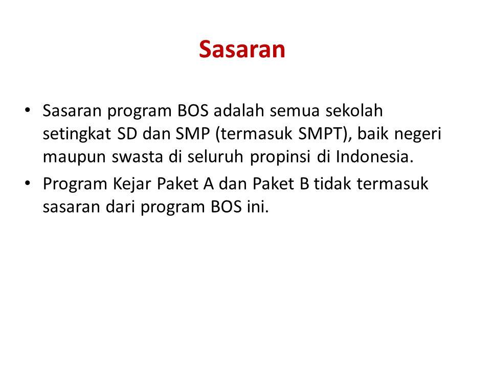 Biaya Satuan BOS • SD/SDLB di kota: Rp 400.000,-/siswa/tahun.