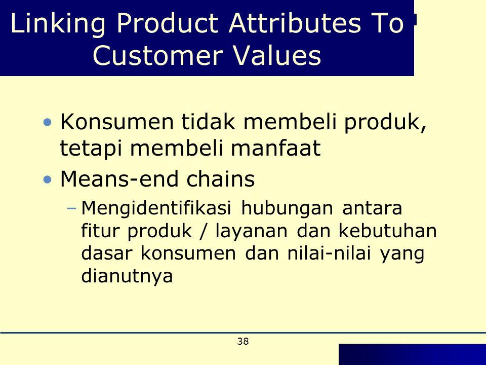 38 Linking Product Attributes To Customer Values •Konsumen tidak membeli produk, tetapi membeli manfaat •Means-end chains –Mengidentifikasi hubungan antara fitur produk / layanan dan kebutuhan dasar konsumen dan nilai-nilai yang dianutnya