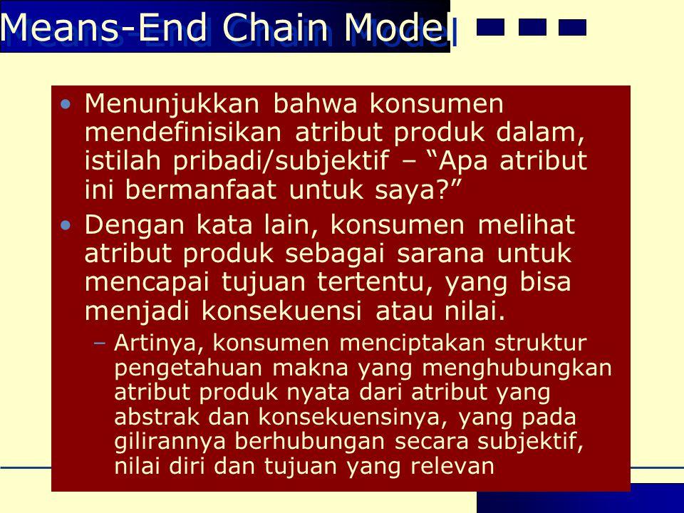 Means-End Chain Model •Menunjukkan bahwa konsumen mendefinisikan atribut produk dalam, istilah pribadi/subjektif – Apa atribut ini bermanfaat untuk saya? •Dengan kata lain, konsumen melihat atribut produk sebagai sarana untuk mencapai tujuan tertentu, yang bisa menjadi konsekuensi atau nilai.