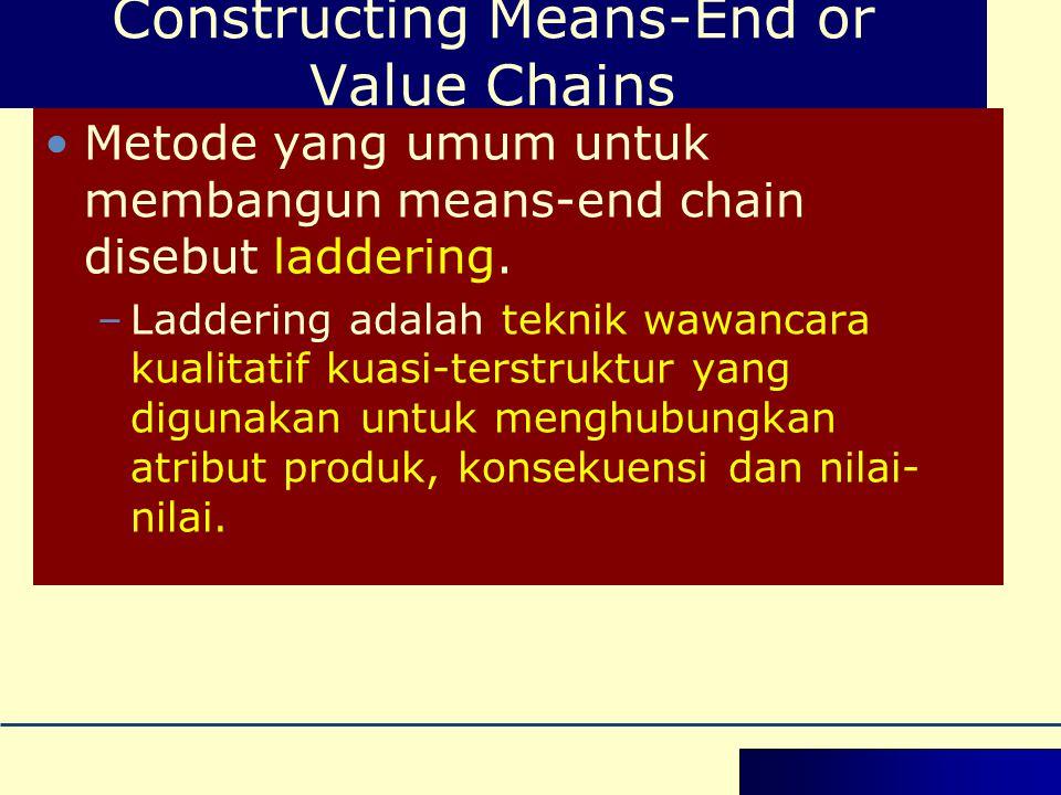 Constructing Means-End or Value Chains •Metode yang umum untuk membangun means-end chain disebut laddering. –Laddering adalah teknik wawancara kualita