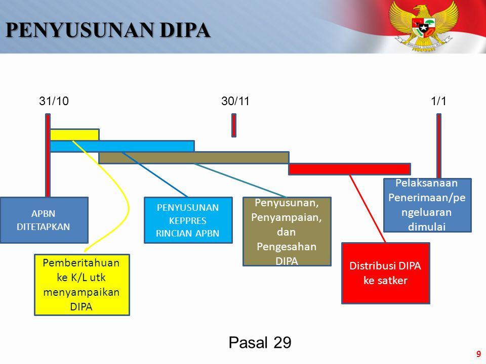 Penyetoran Penerimaan Negara Wajib Bayar PRINSIP Sore hari SEKUEN 1 Wajib Bayar Berkala (atas persetujuan Menkeu) SEKUEN 2 Pasal 49-50 10 Pelaksanaan Anggaran Pendapatan