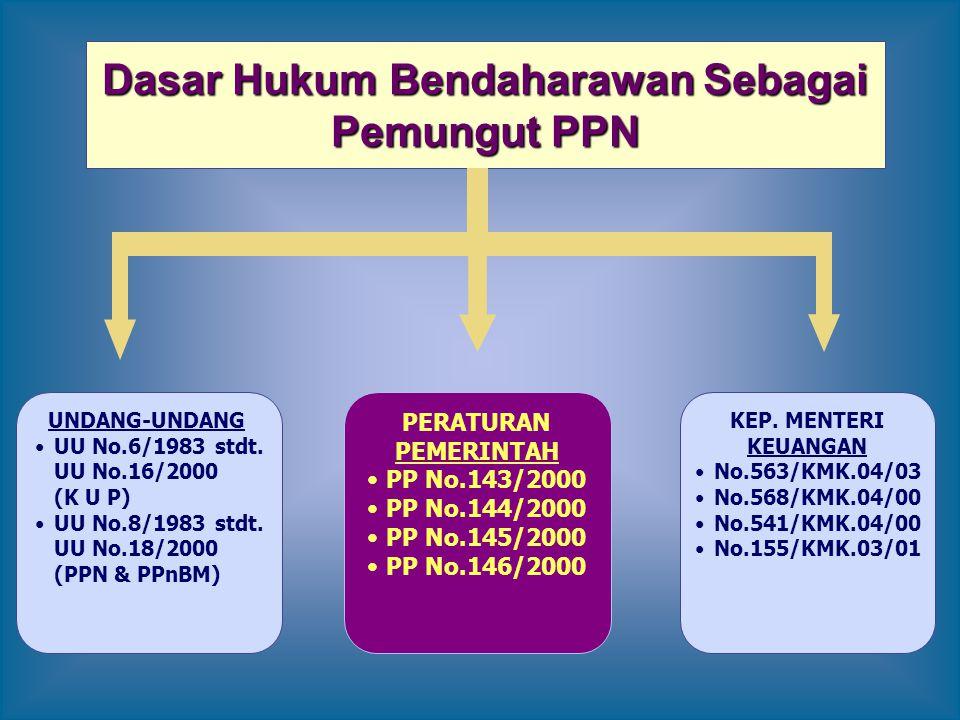 Dasar Hukum Bendaharawan Sebagai Pemungut PPN UNDANG-UNDANG •UU No.6/1983 stdt. UU No.16/2000 (K U P) •UU No.8/1983 stdt. UU No.18/2000 (PPN & PPnBM)