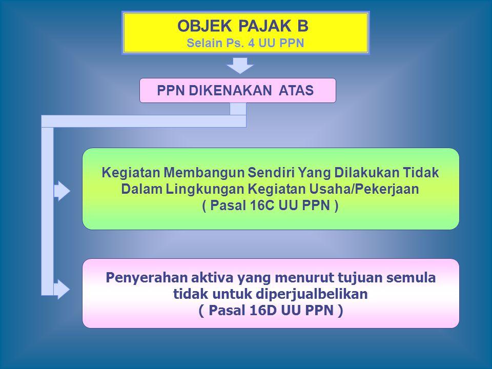 OBJEK PAJAK B Selain Ps. 4 UU PPN PPN DIKENAKAN ATAS Kegiatan Membangun Sendiri Yang Dilakukan Tidak Dalam Lingkungan Kegiatan Usaha/Pekerjaan ( Pasal