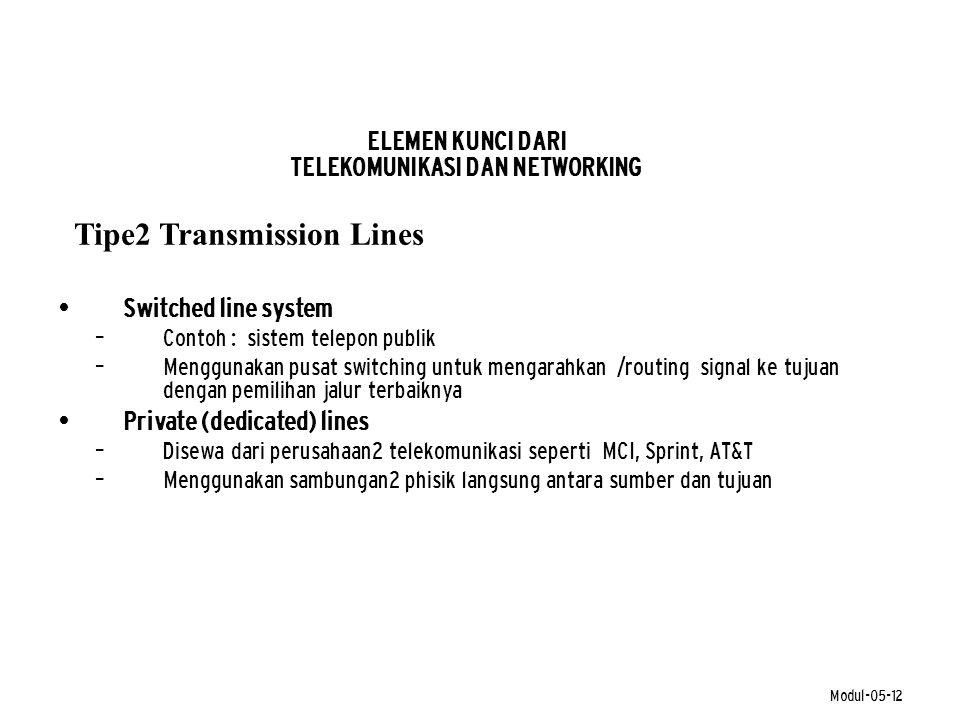 Modul-05-12 ELEMEN KUNCI DARI TELEKOMUNIKASI DAN NETWORKING Tipe2 Transmission Lines • Switched line system – Contoh : sistem telepon publik – Menggun