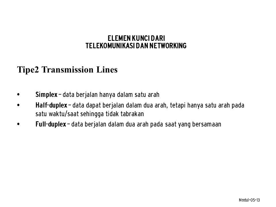 Modul-05-13 ELEMEN KUNCI DARI TELEKOMUNIKASI DAN NETWORKING Tipe2 Transmission Lines • Simplex – data berjalan hanya dalam satu arah • Half-duplex – d