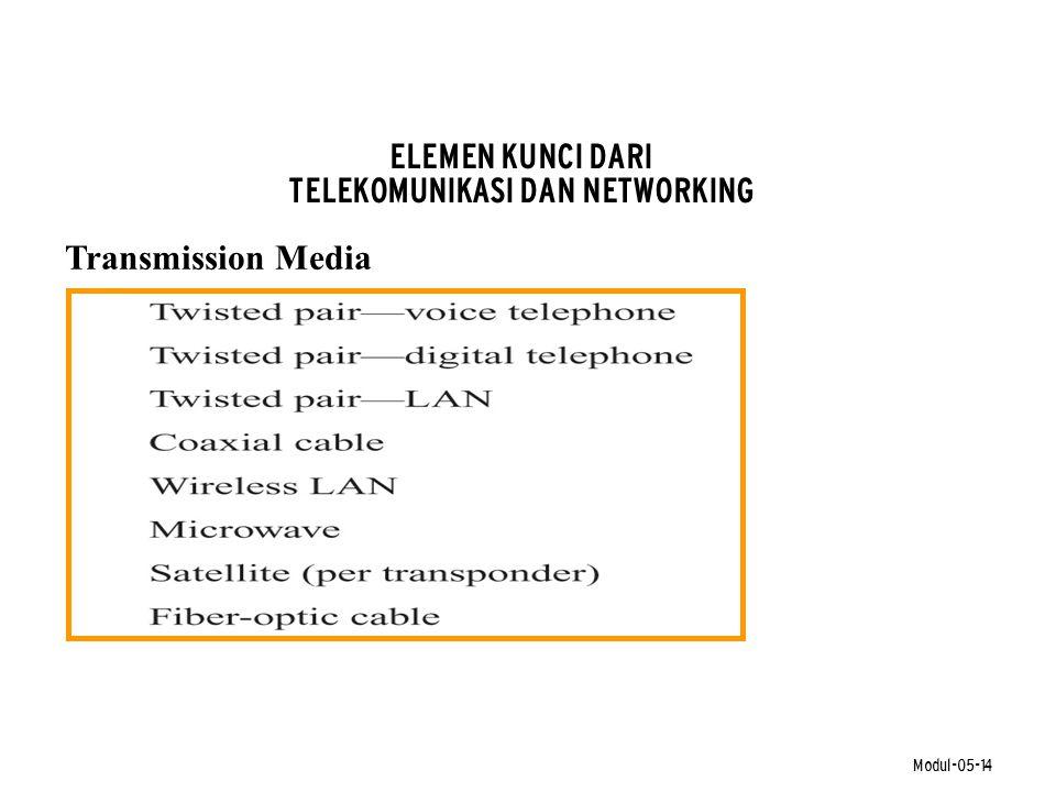 Modul-05-14 Transmission Media ELEMEN KUNCI DARI TELEKOMUNIKASI DAN NETWORKING
