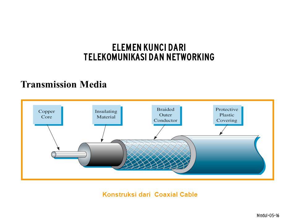 Modul-05-16 Transmission Media ELEMEN KUNCI DARI TELEKOMUNIKASI DAN NETWORKING Konstruksi dari Coaxial Cable