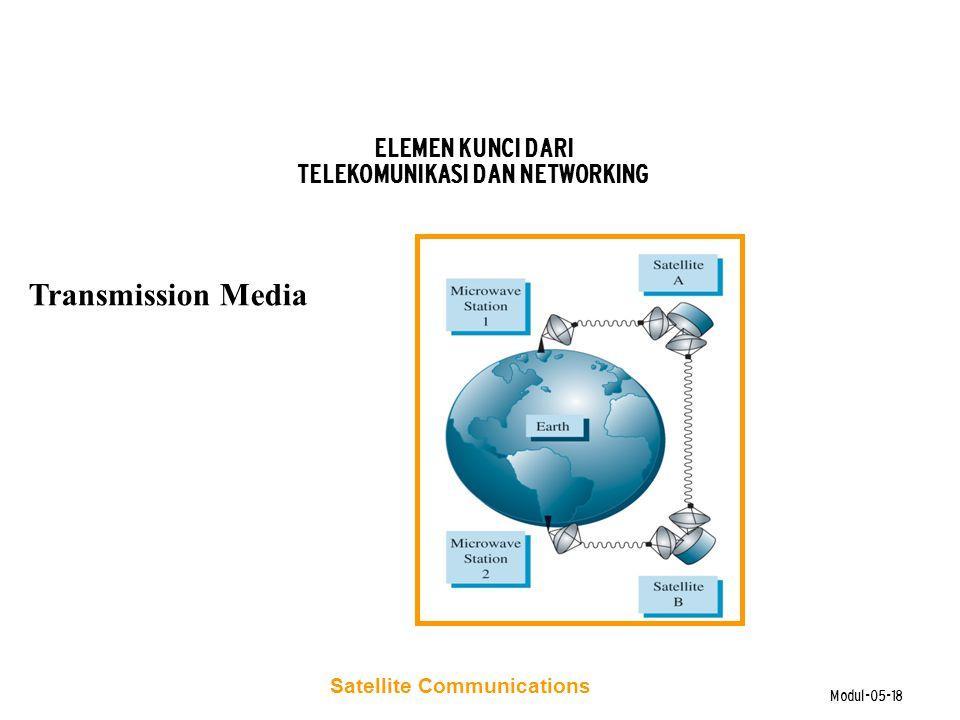 Modul-05-18 Transmission Media ELEMEN KUNCI DARI TELEKOMUNIKASI DAN NETWORKING Satellite Communications