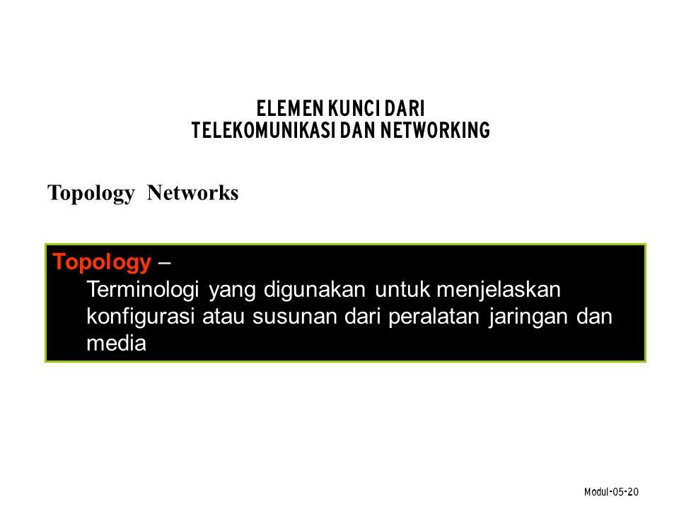 Modul-05-20 ELEMEN KUNCI DARI TELEKOMUNIKASI DAN NETWORKING Topology Networks Topology – Terminologi yang digunakan untuk menjelaskan konfigurasi atau