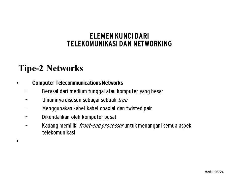 Modul-05-24 ELEMEN KUNCI DARI TELEKOMUNIKASI DAN NETWORKING Tipe-2 Networks • Computer Telecommunications Networks – Berasal dari medium tunggal atau