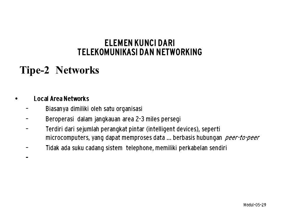 Modul-05-29 ELEMEN KUNCI DARI TELEKOMUNIKASI DAN NETWORKING Tipe-2 Networks • Local Area Networks – Biasanya dimiliki oleh satu organisasi – Beroperas